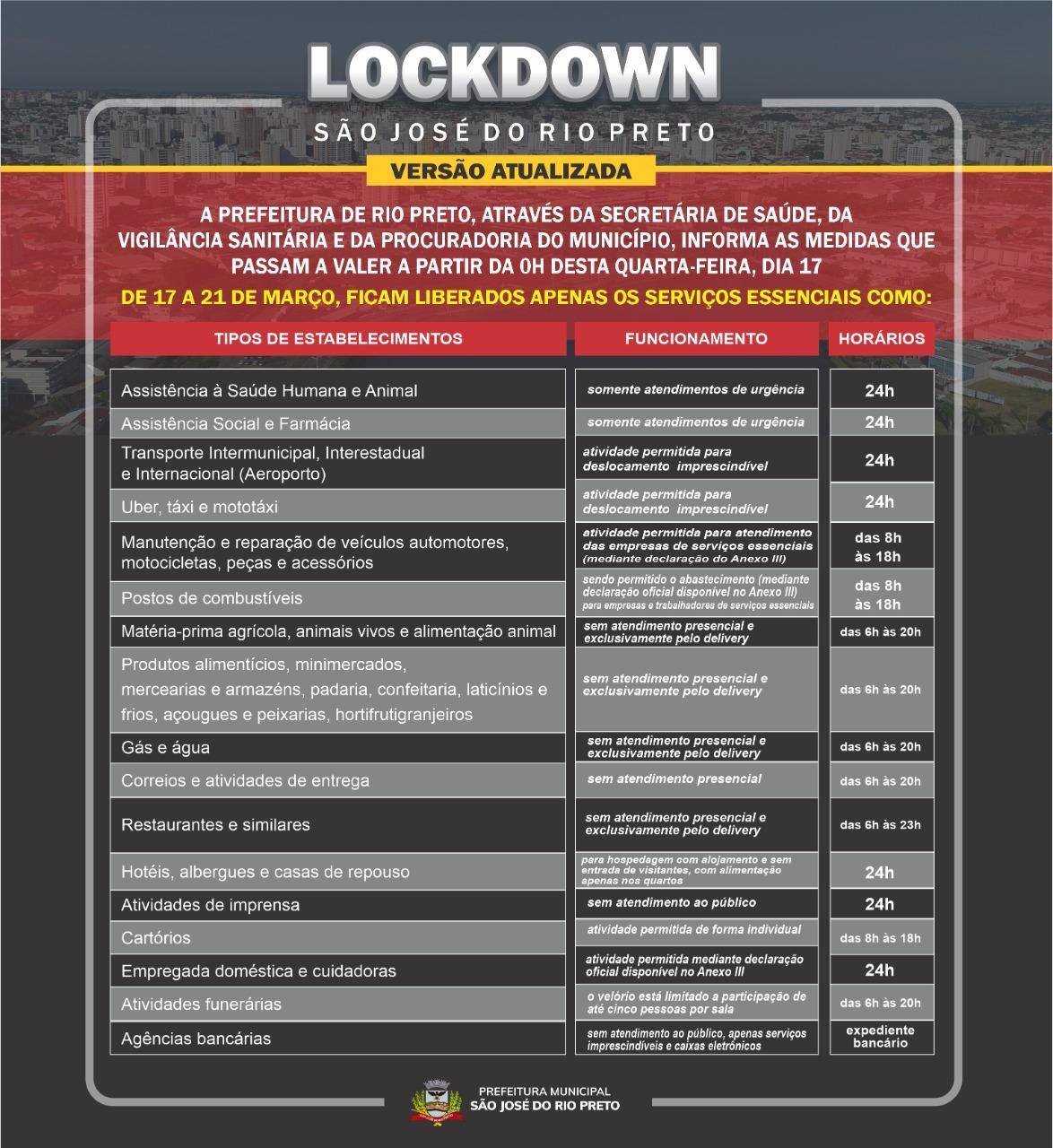 lockdownRegras01